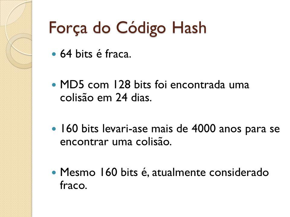 Força do Código Hash 64 bits é fraca.