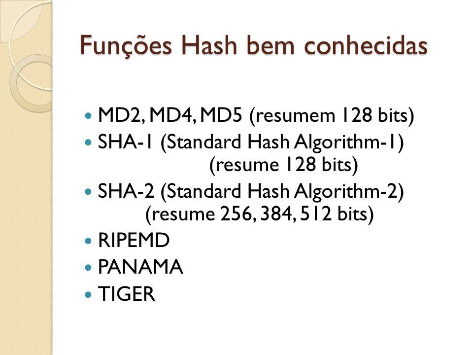 Funções Hash bem conhecidas