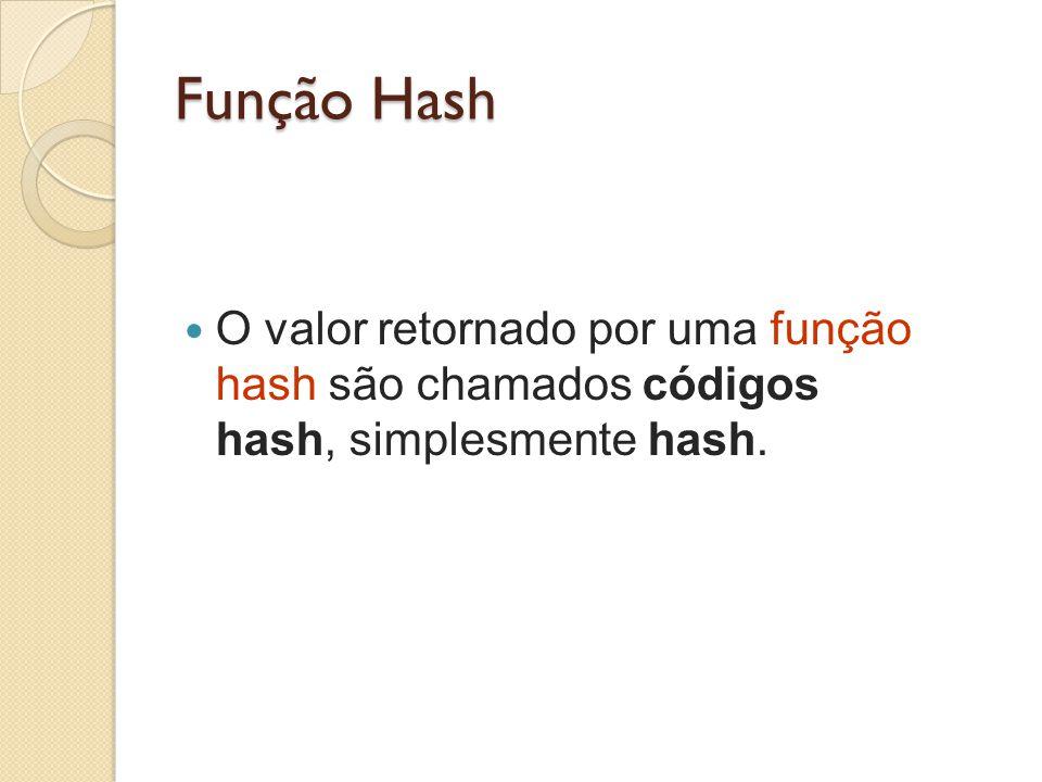 Função Hash O valor retornado por uma função hash são chamados códigos hash, simplesmente hash.