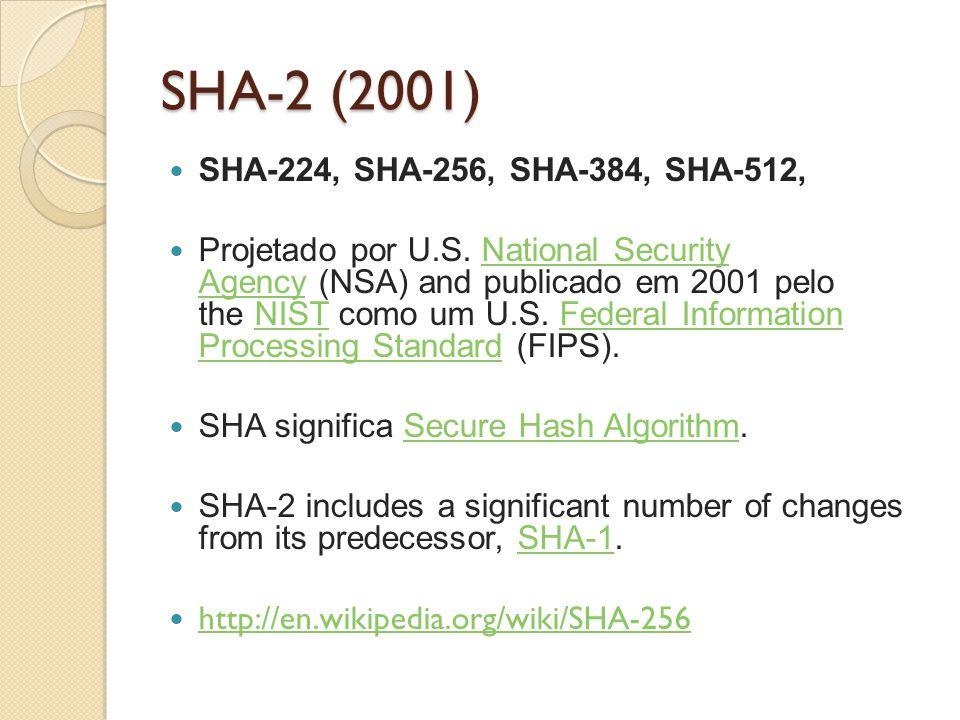 SHA-2 (2001) SHA-224, SHA-256, SHA-384, SHA-512,