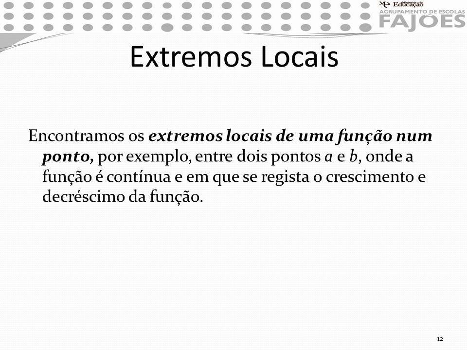 Extremos Locais