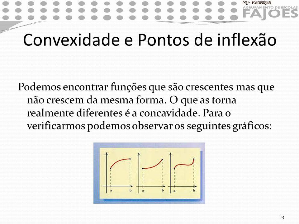 Convexidade e Pontos de inflexão