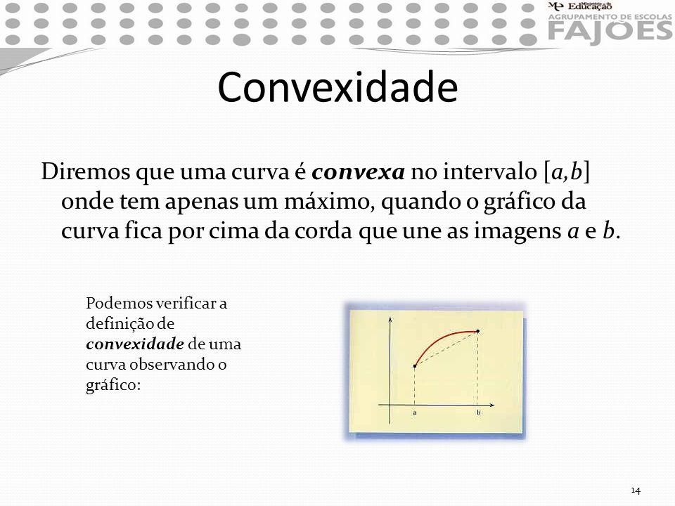 Convexidade