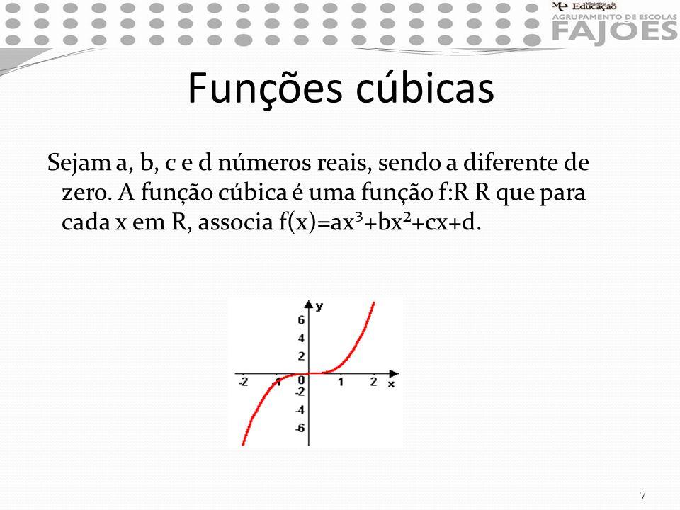 Funções cúbicas