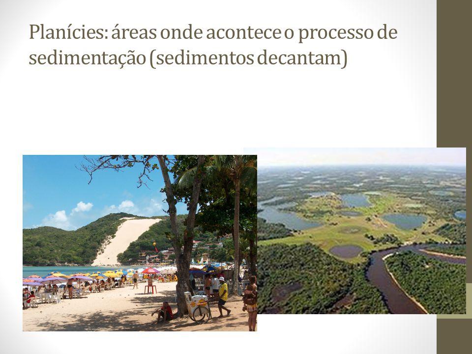 Planícies: áreas onde acontece o processo de sedimentação (sedimentos decantam)