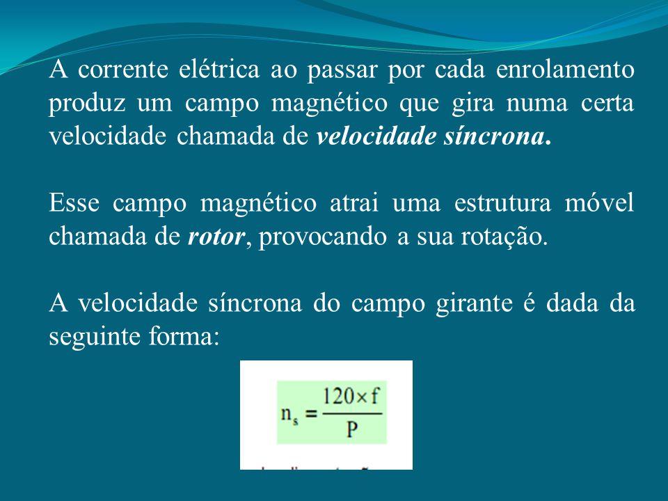 A corrente elétrica ao passar por cada enrolamento produz um campo magnético que gira numa certa velocidade chamada de velocidade síncrona.