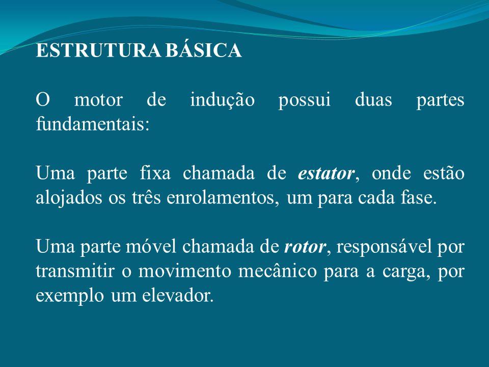 ESTRUTURA BÁSICA O motor de indução possui duas partes fundamentais: