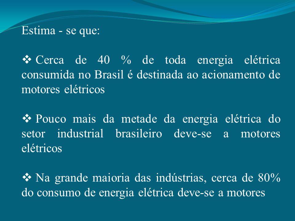 Estima - se que: Cerca de 40 % de toda energia elétrica consumida no Brasil é destinada ao acionamento de motores elétricos.