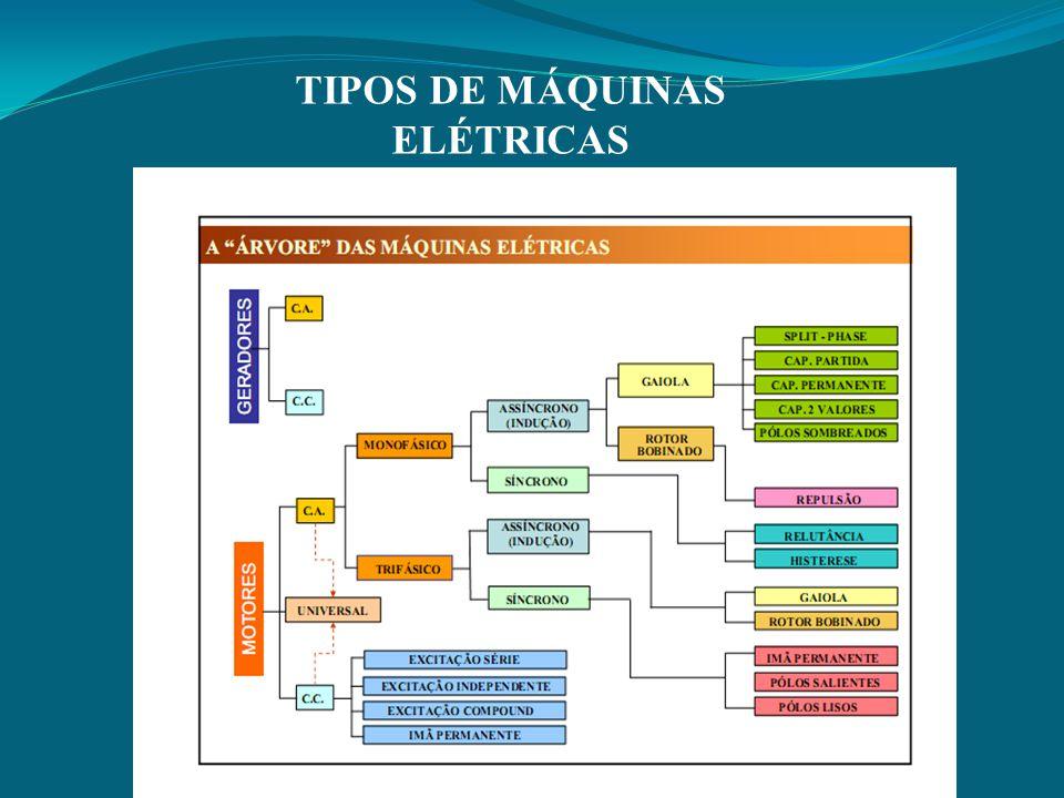 TIPOS DE MÁQUINAS ELÉTRICAS