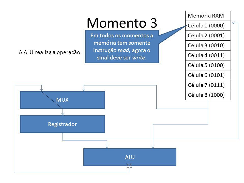 Momento 3 Memória RAM Célula 1 (0000) Célula 2 (0001) Célula 3 (0010)