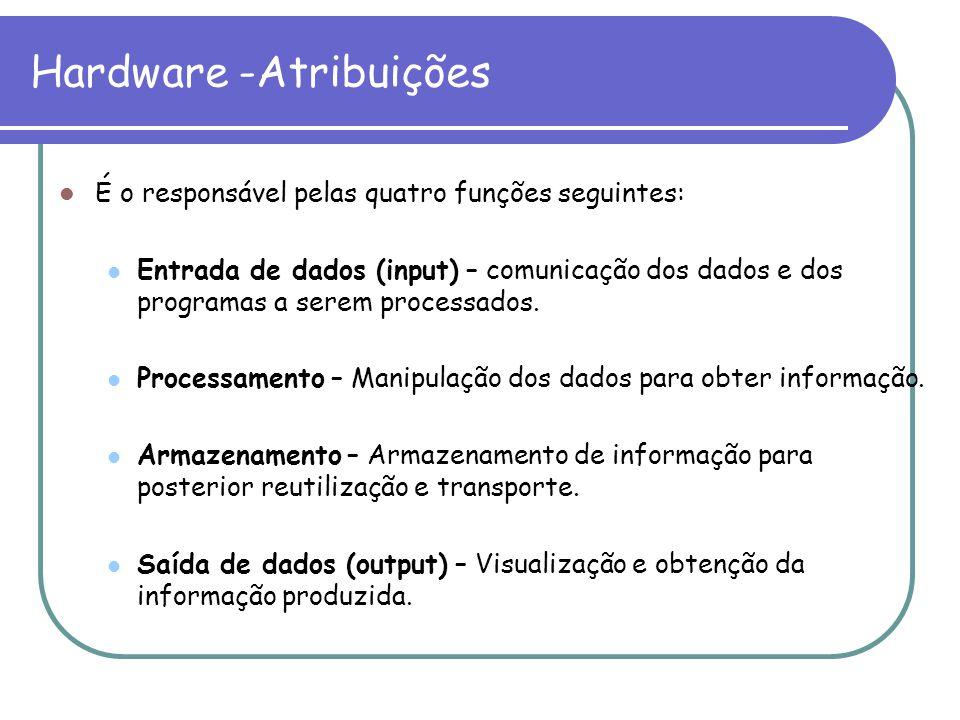 Hardware -Atribuições