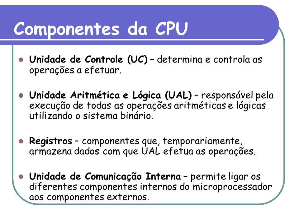Componentes da CPU Unidade de Controle (UC) – determina e controla as operações a efetuar.