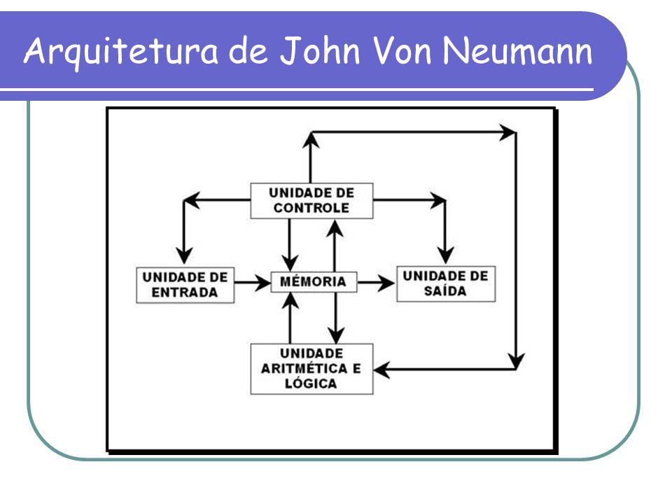 Arquitetura de John Von Neumann