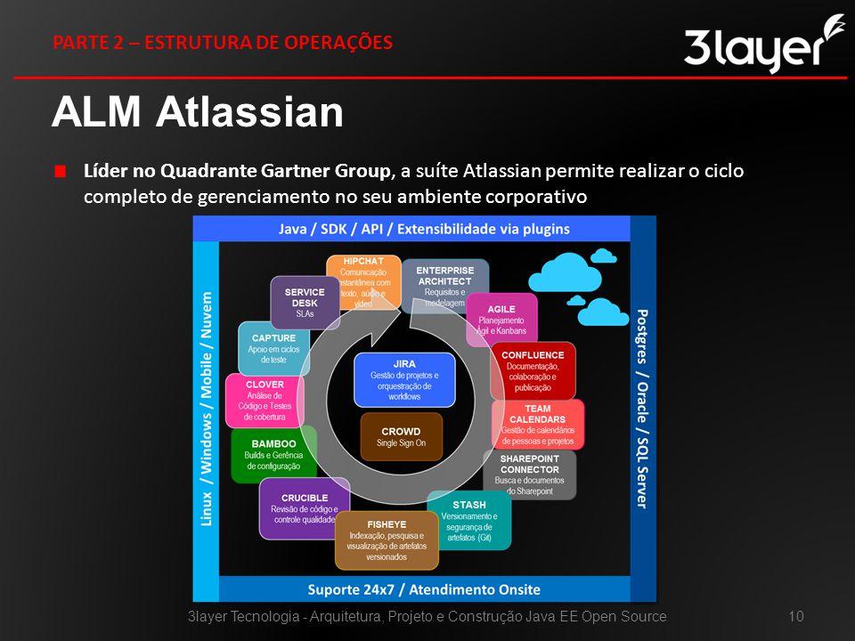 ALM Atlassian PARTE 2 – ESTRUTURA DE OPERAÇÕES