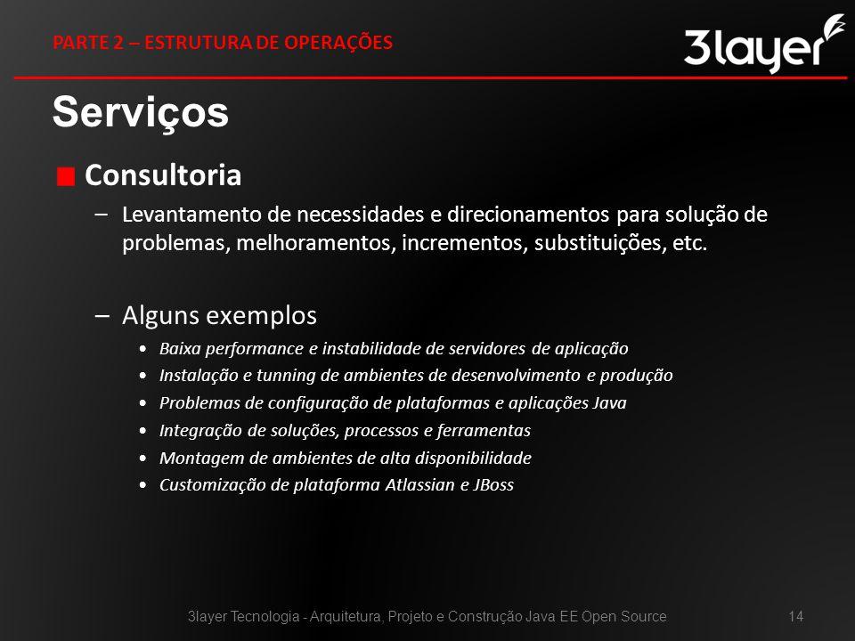 Serviços Consultoria Alguns exemplos
