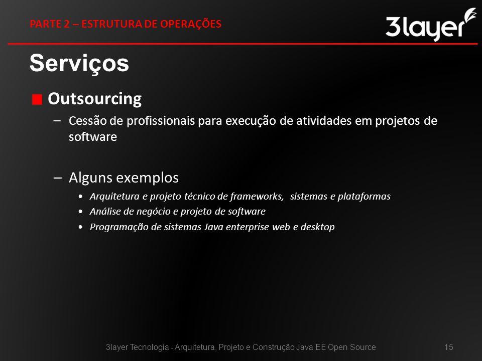 Serviços Outsourcing Alguns exemplos