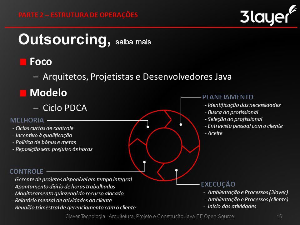 Outsourcing, saiba mais