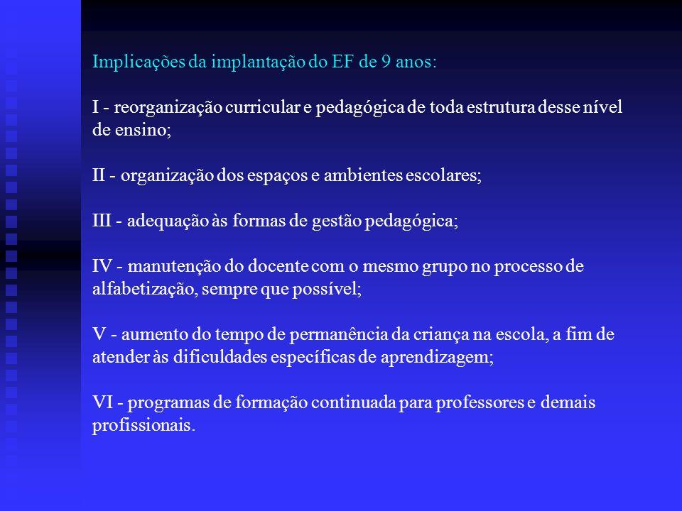 Implicações da implantação do EF de 9 anos: