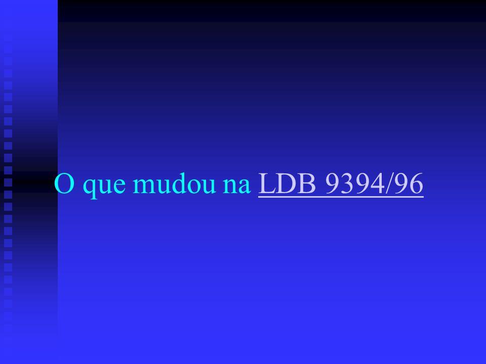 O que mudou na LDB 9394/96