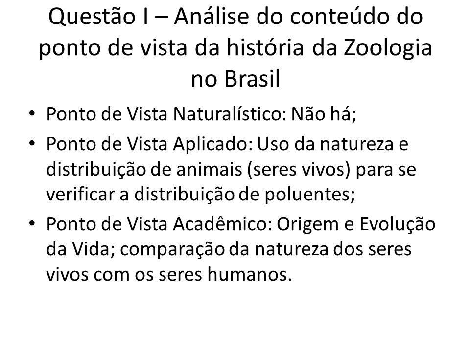 Questão I – Análise do conteúdo do ponto de vista da história da Zoologia no Brasil