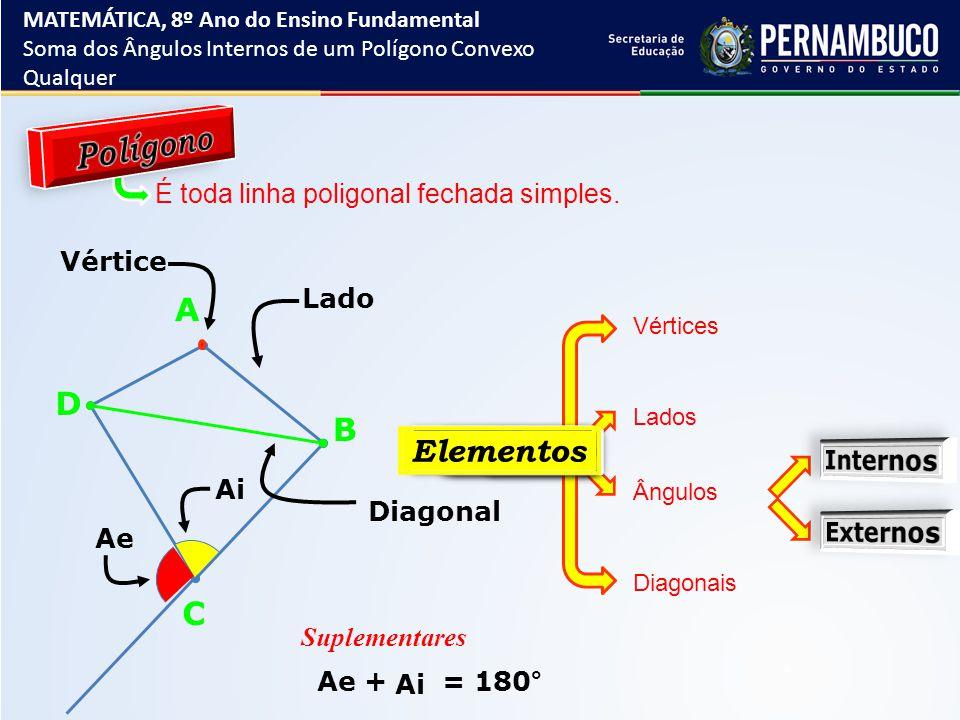 Polígono A D B Elementos C É toda linha poligonal fechada simples.
