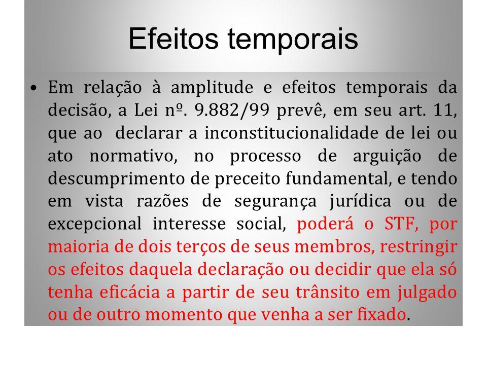 Efeitos temporais
