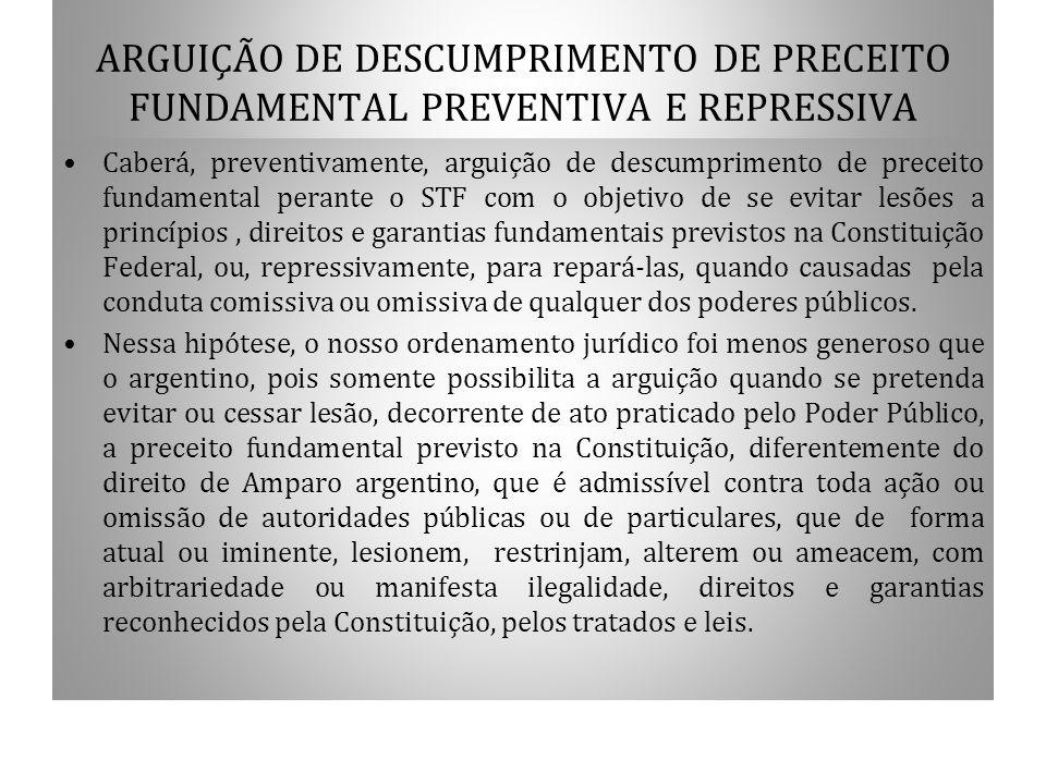 ARGUIÇÃO DE DESCUMPRIMENTO DE PRECEITO FUNDAMENTAL PREVENTIVA E REPRESSIVA