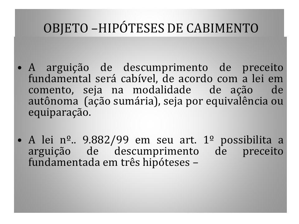 OBJETO –HIPÓTESES DE CABIMENTO