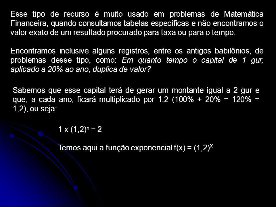 Esse tipo de recurso é muito usado em problemas de Matemática Financeira, quando consultamos tabelas específicas e não encontramos o valor exato de um resultado procurado para taxa ou para o tempo.