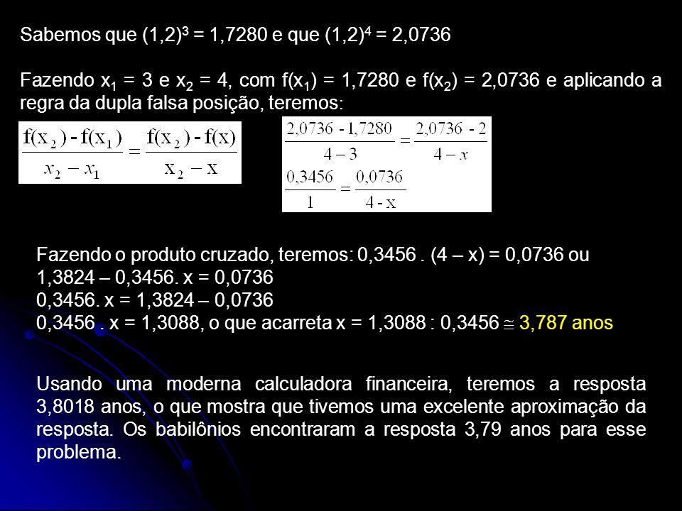 Sabemos que (1,2)3 = 1,7280 e que (1,2)4 = 2,0736