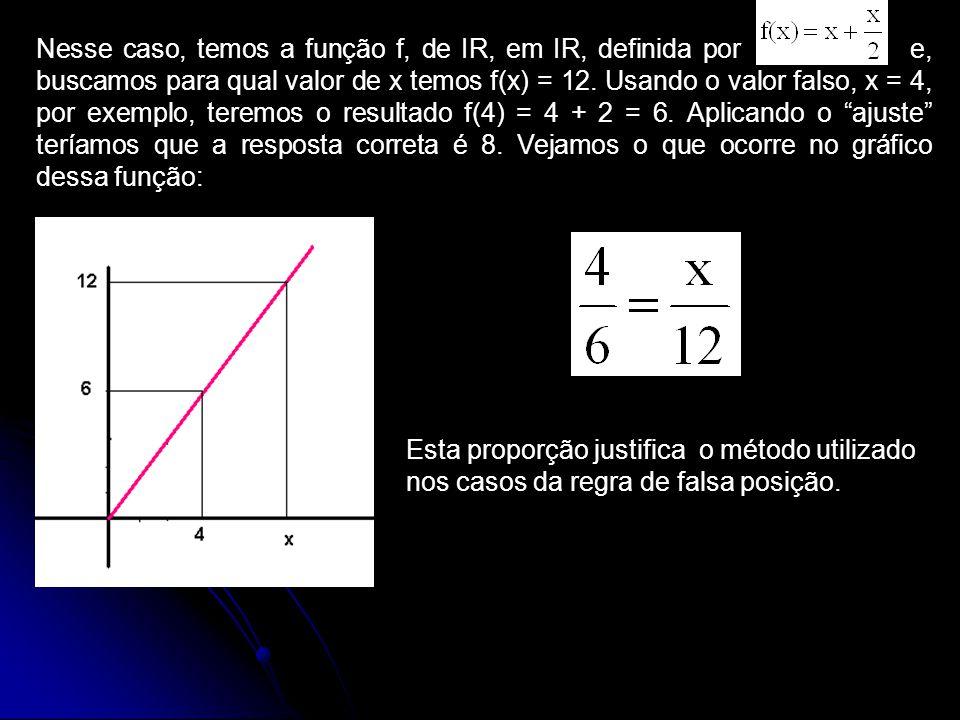 Nesse caso, temos a função f, de IR, em IR, definida por e, buscamos para qual valor de x temos f(x) = 12. Usando o valor falso, x = 4, por exemplo, teremos o resultado f(4) = 4 + 2 = 6. Aplicando o ajuste teríamos que a resposta correta é 8. Vejamos o que ocorre no gráfico dessa função: