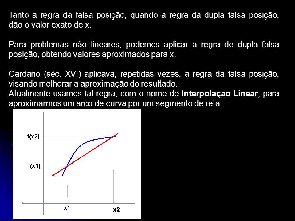 Tanto a regra da falsa posição, quando a regra da dupla falsa posição, dão o valor exato de x.