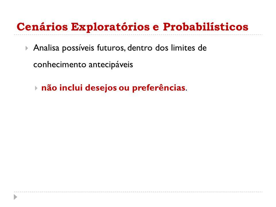 Cenários Exploratórios e Probabilísticos