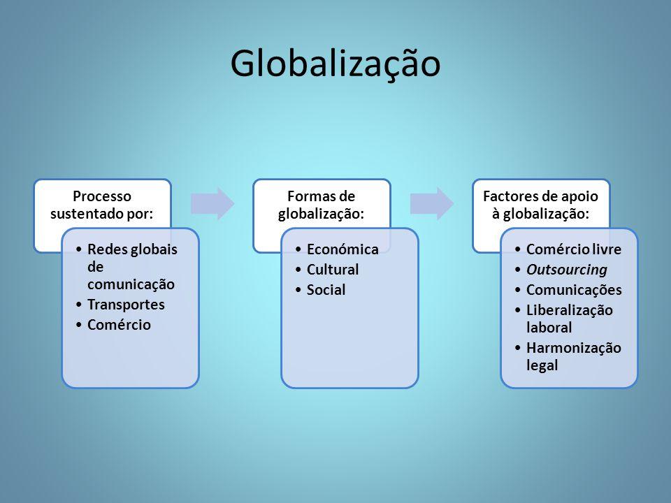 Globalização Processo sustentado por: Redes globais de comunicação