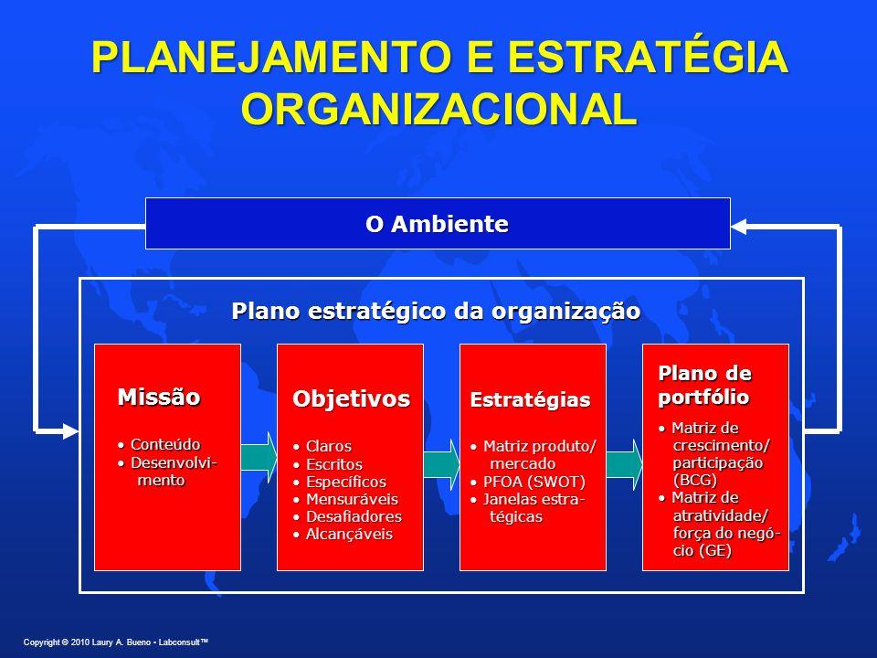 PLANEJAMENTO E ESTRATÉGIA ORGANIZACIONAL
