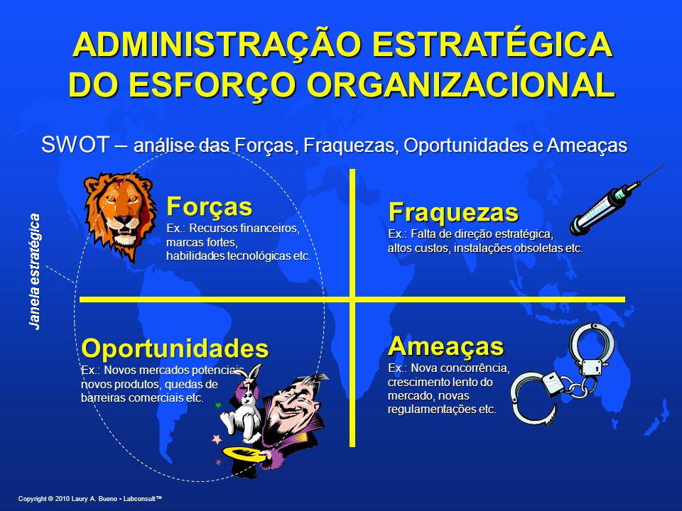 ADMINISTRAÇÃO ESTRATÉGICA DO ESFORÇO ORGANIZACIONAL