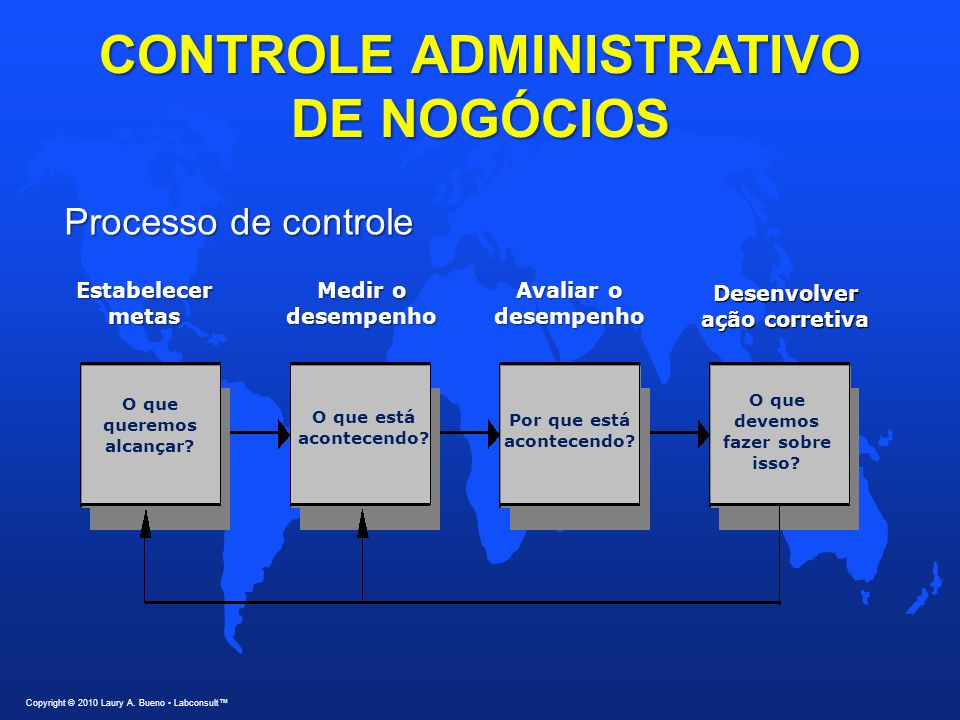 CONTROLE ADMINISTRATIVO DE NOGÓCIOS