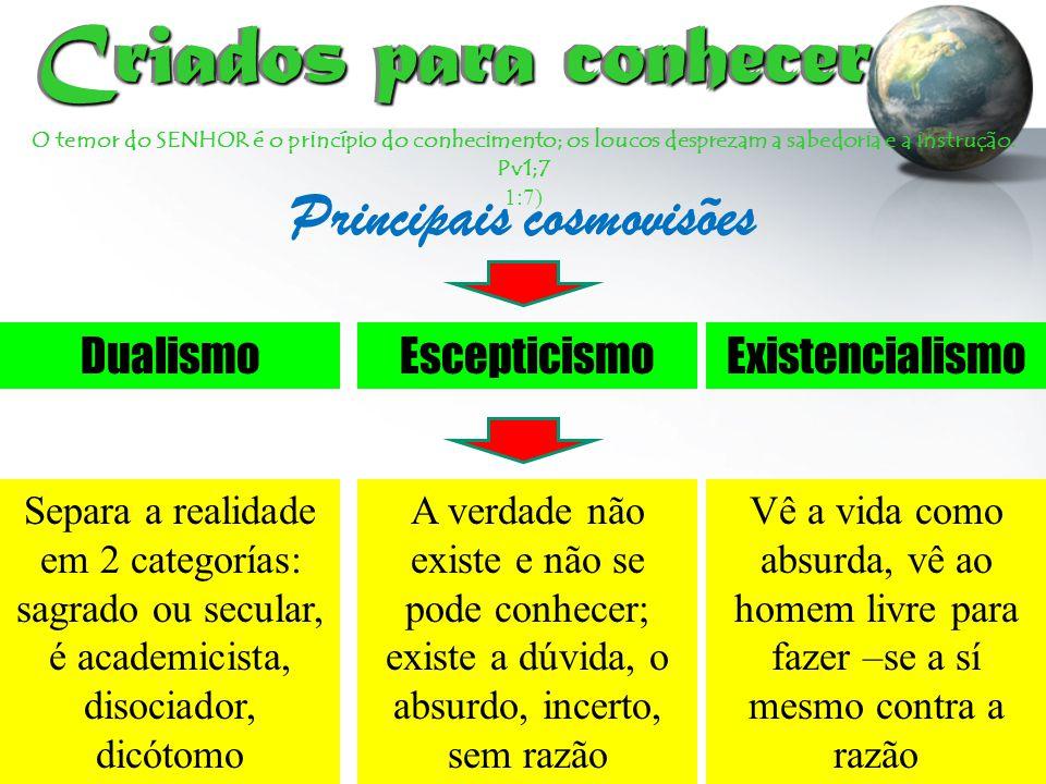 Principais cosmovisões