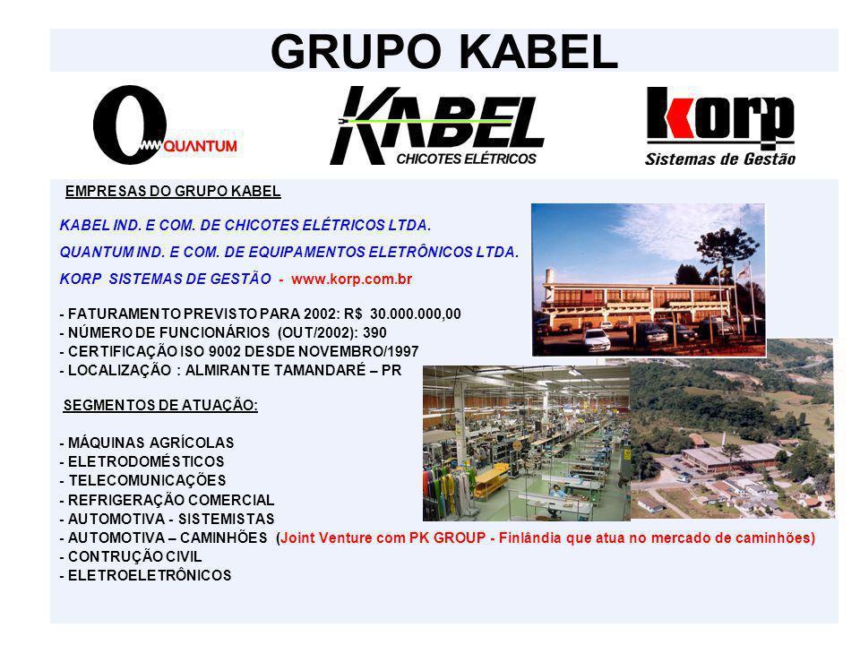 GRUPO KABEL KABEL IND. E COM. DE CHICOTES ELÉTRICOS LTDA.