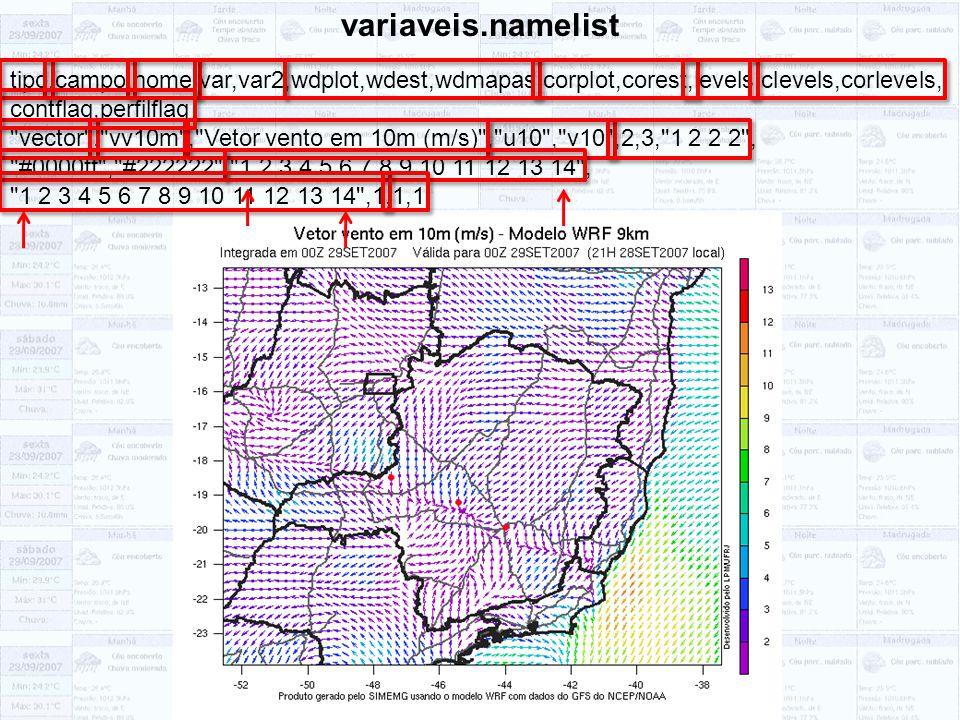 variaveis.namelist tipo,campo,nome,var,var2,wdplot,wdest,wdmapas,corplot,corest,levels,clevels,corlevels,contflag,perfilflag.