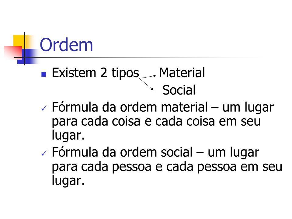Ordem Existem 2 tipos Material Social