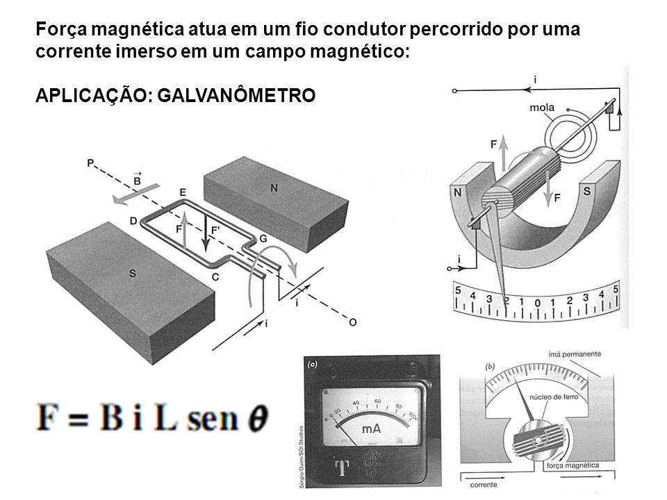 Força magnética atua em um fio condutor percorrido por uma corrente imerso em um campo magnético: