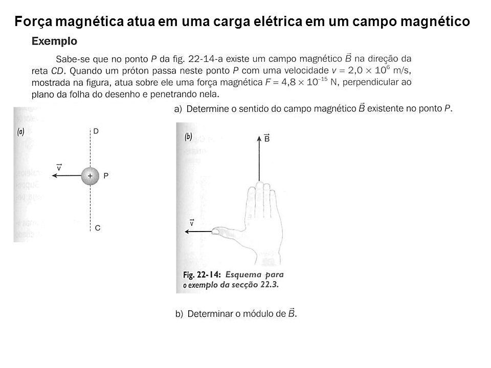 Força magnética atua em uma carga elétrica em um campo magnético