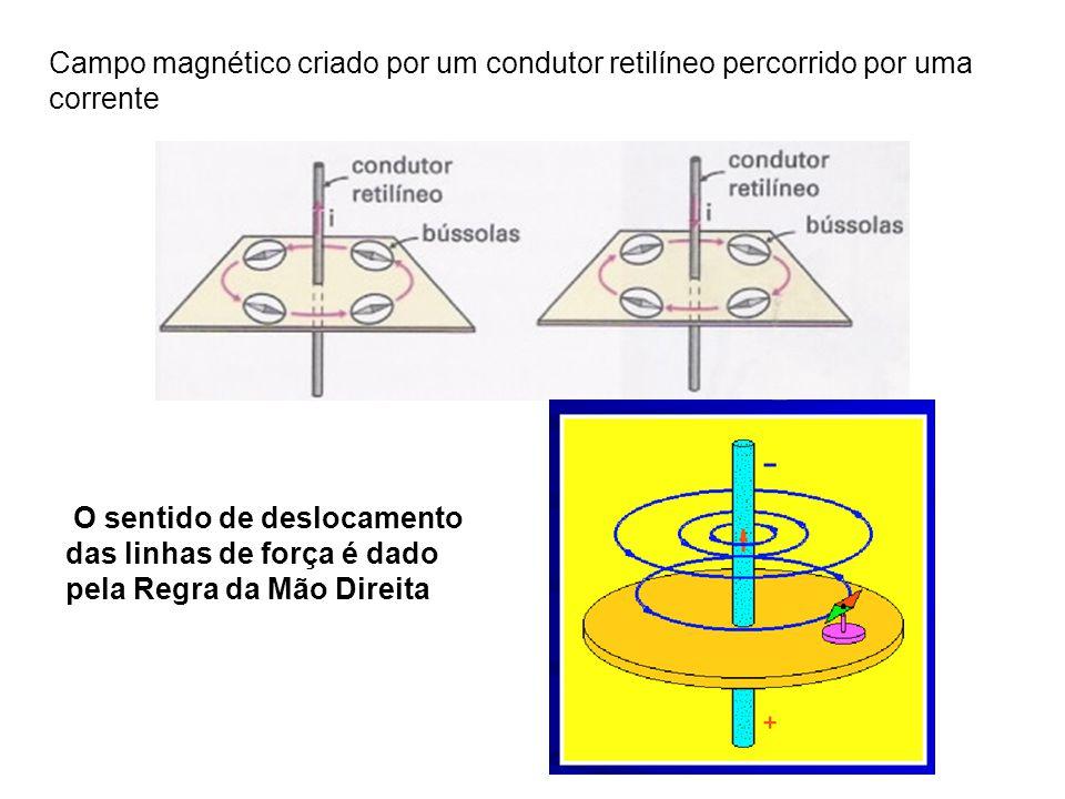 Campo magnético criado por um condutor retilíneo percorrido por uma corrente