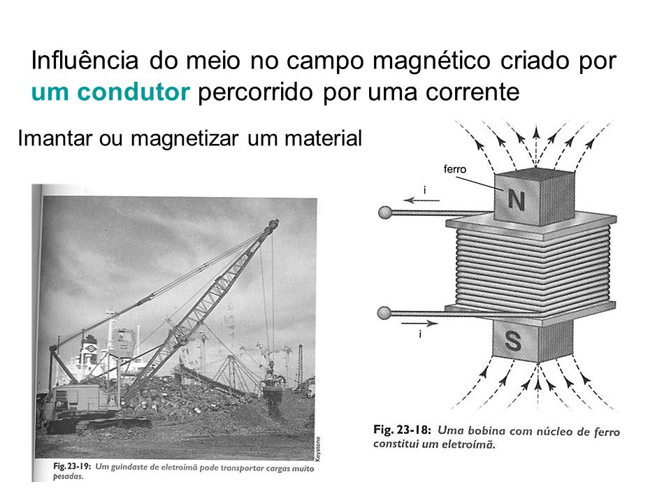 Influência do meio no campo magnético criado por um condutor percorrido por uma corrente