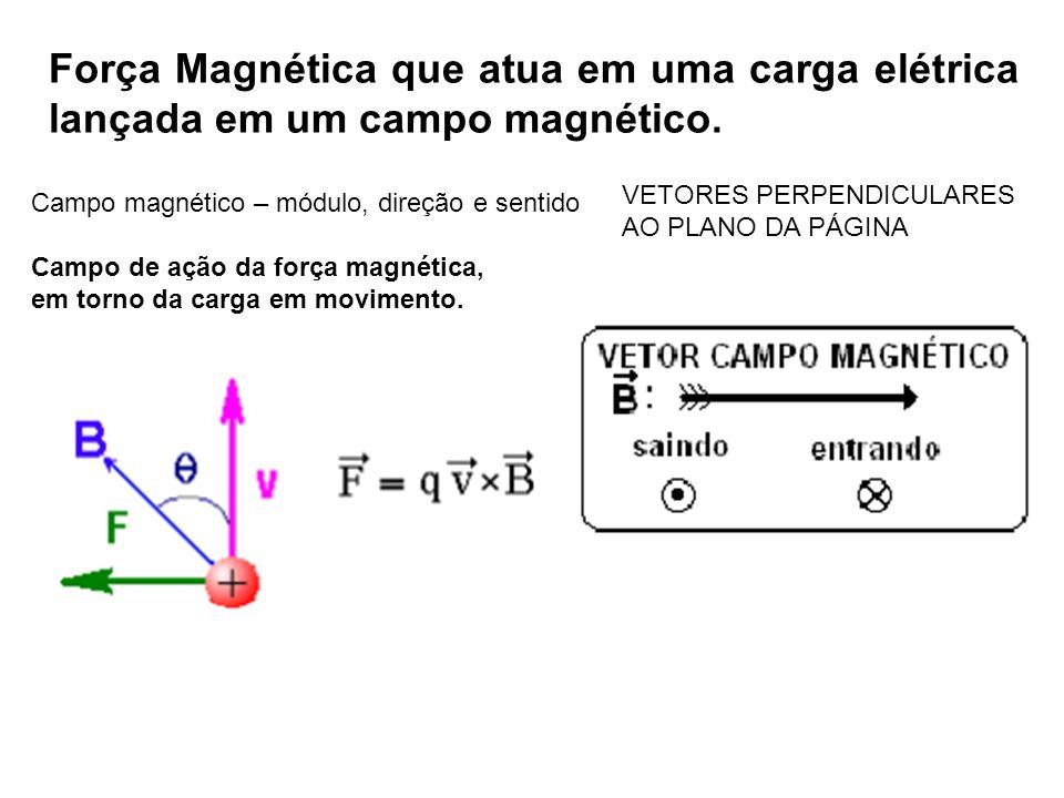 Força Magnética que atua em uma carga elétrica lançada em um campo magnético.