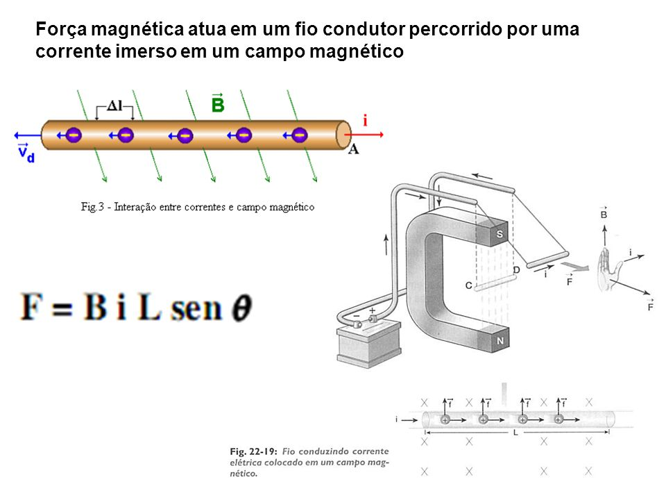 Força magnética atua em um fio condutor percorrido por uma corrente imerso em um campo magnético