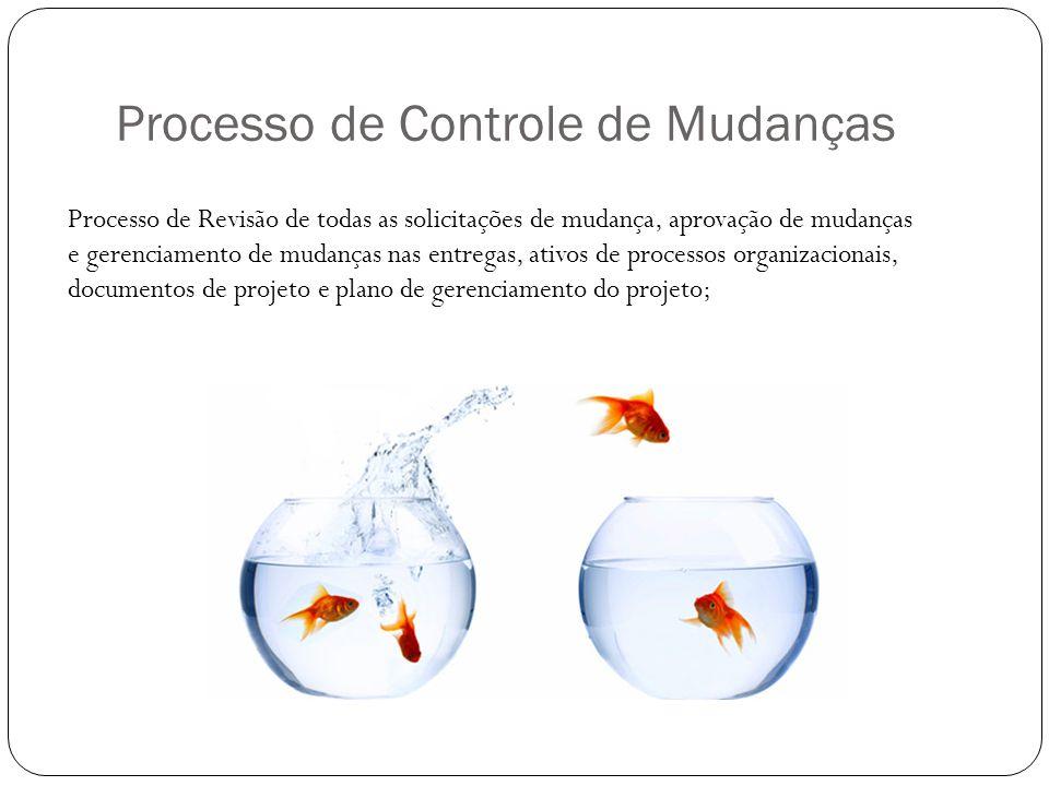 Processo de Controle de Mudanças