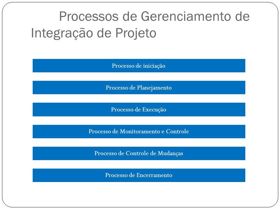 Processos de Gerenciamento de Integração de Projeto