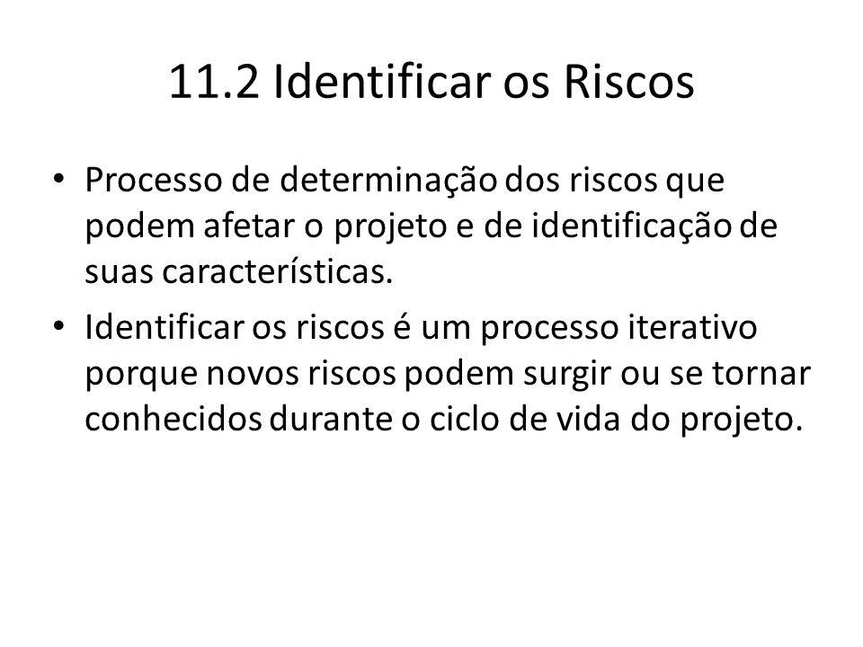 11.2 Identificar os Riscos Processo de determinação dos riscos que podem afetar o projeto e de identificação de suas características.